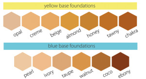 Oxygentix Foundation Color Palette | Dr. Lisa Bunin | Allentown PA